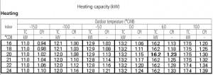 tabela mocy RZQGL 2
