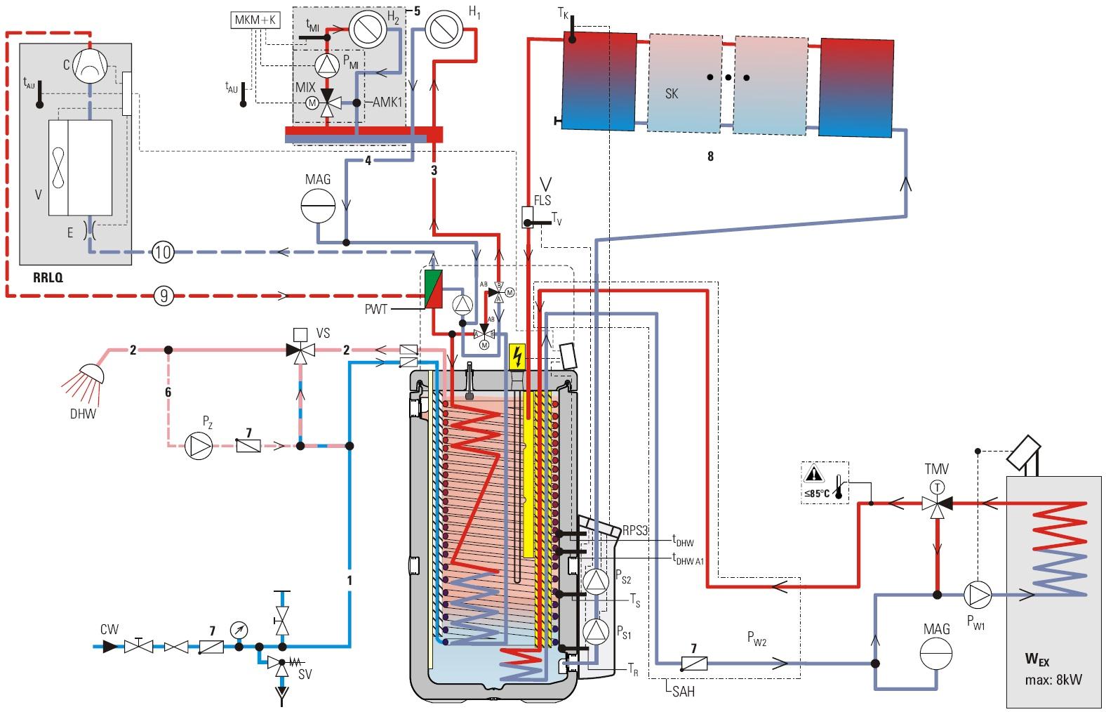Co istotne – taki układ bufora energii nie jest przypisany tylko do  #2177AA